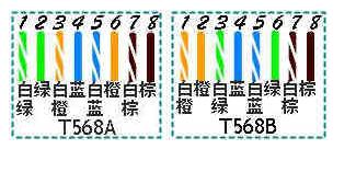 郑州综合布线:监控网线水晶头的接法图片